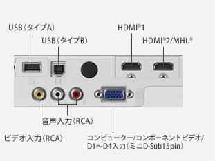 EPSON EB-U32(背面)