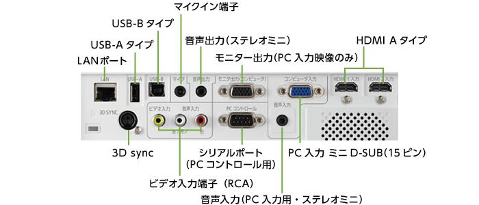 NEC NP-M402HJD フルHD対応(背面)