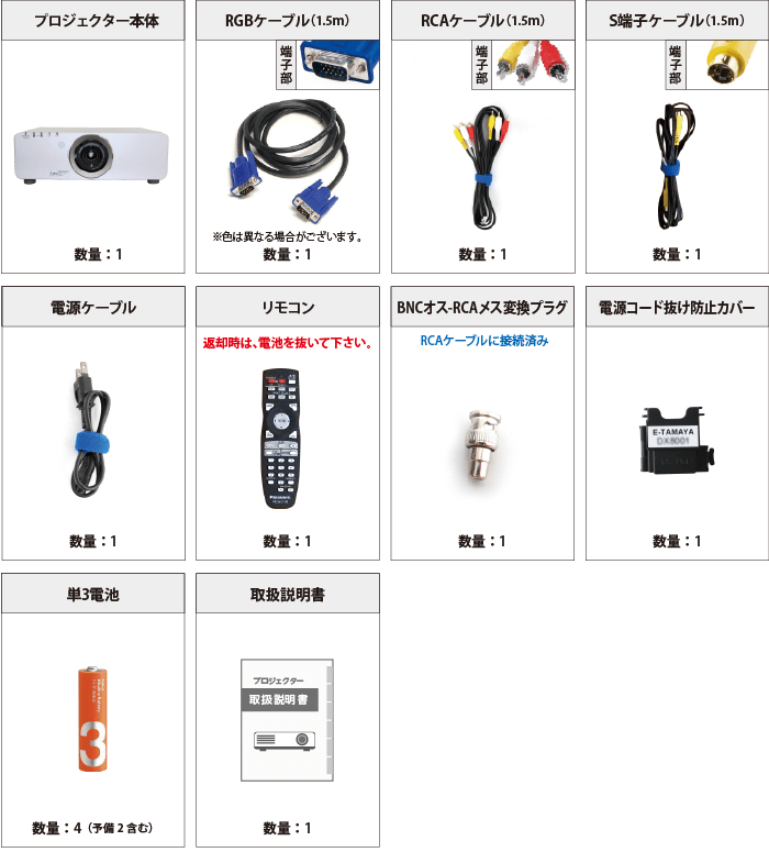 Panasonic PT-D6000 付属品の一覧