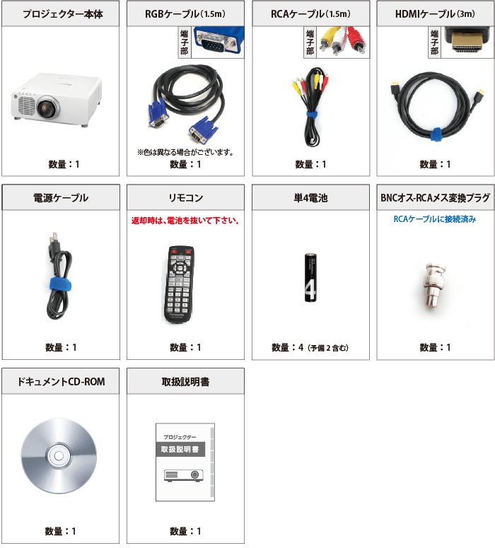 Panasonic PT-DX100W 付属品の一覧