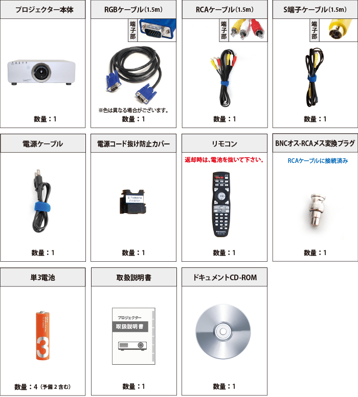 Panasonic PT-DX800S 付属品の一覧