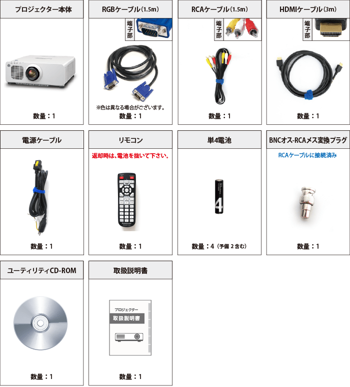 Panasonic PT-RW930J 付属品の一覧
