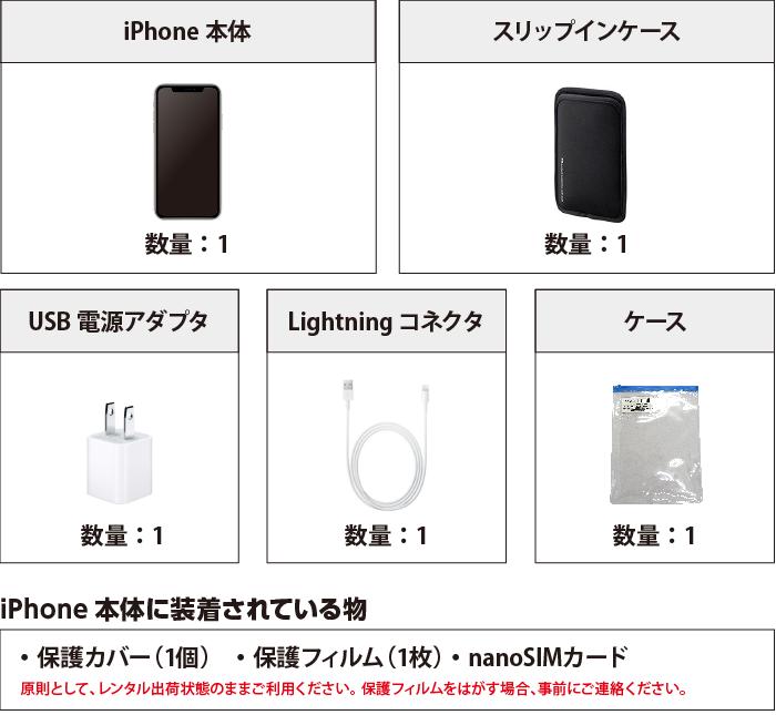 Apple iPhone11 64GB  シルバー(データ通信専用 ※音声通話不可) 付属品の一覧