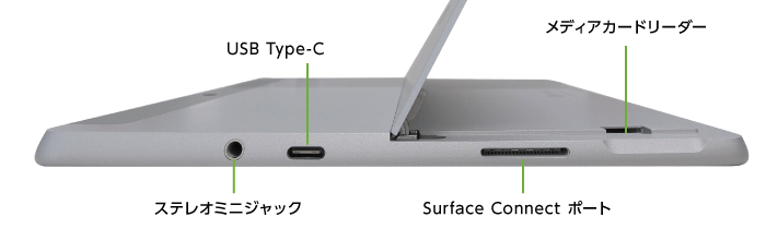 Microsoft Surface Go (8GBモデル)(左側)