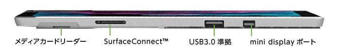 Microsoft Surface Pro 6 (i5/8GBモデル)(左側)