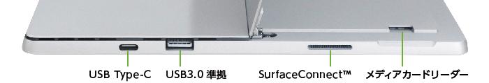 Microsoft Surface Pro 7 (i5/8GBモデル)(左側)