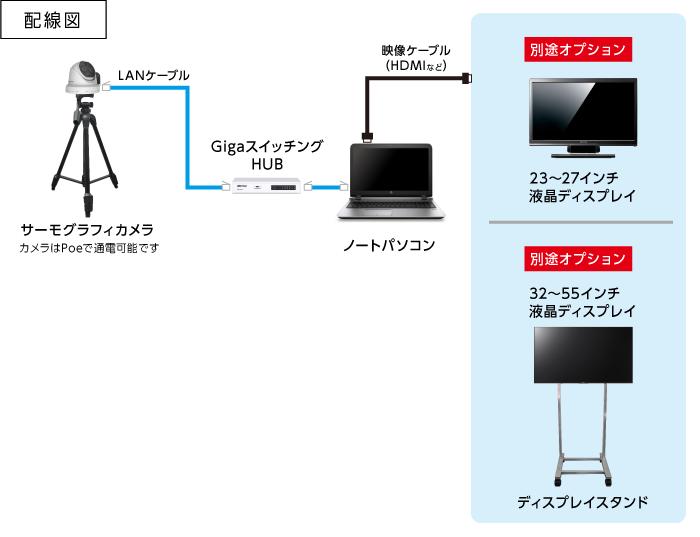 HIKVISION サーマルAI顔認識ドームカメラ (DS-PT6+ノートPCセット) 特長画像2