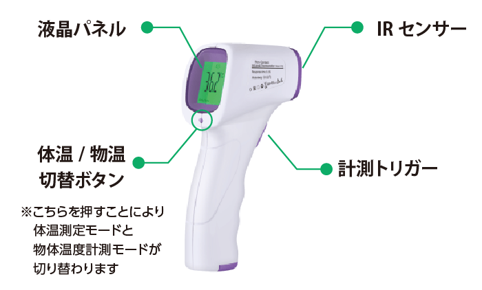 非接触赤外線温度計(全体)