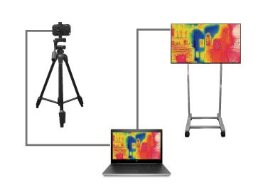 FLIR サーマルカメラセット(FLIR C2+43型モニター+ノートPC) 画像0