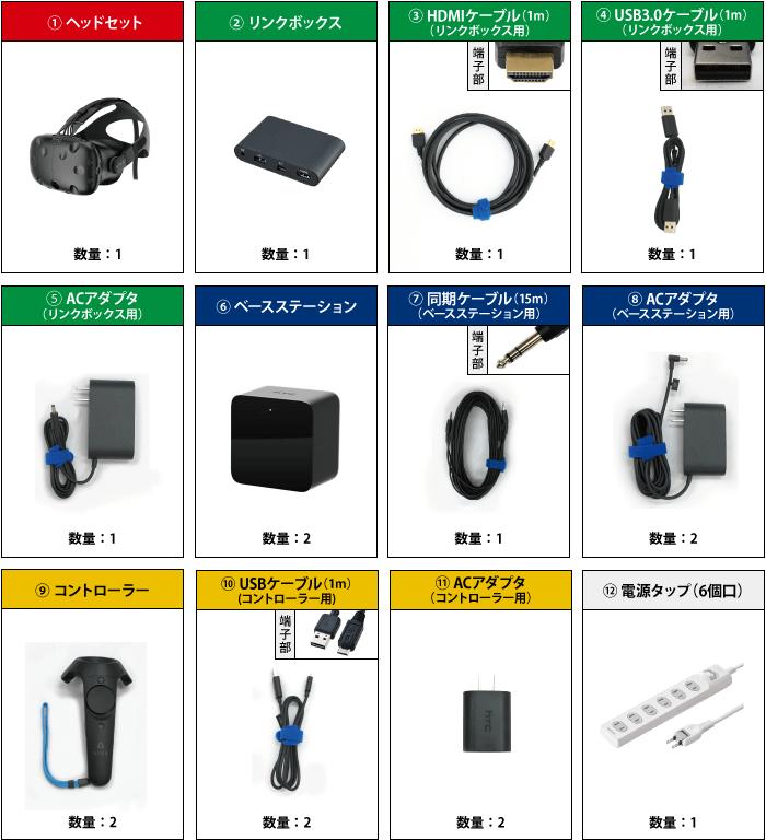 HTC Vive VRヘッドマウントセット 付属品の一覧