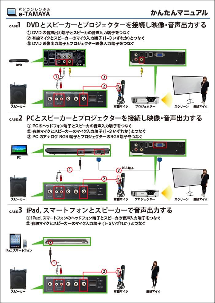 端子・インターフェース