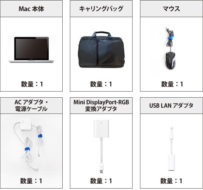 how to set up imessage on macbook pro retina