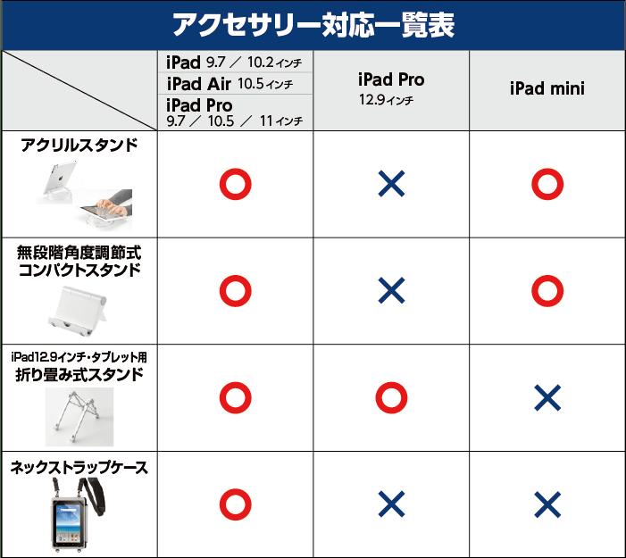 タブレットPC比較表