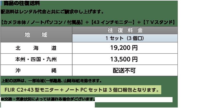 FLIR サーマルカメラセット(FLIR C2+43型モニター+ノートPC) 送料について