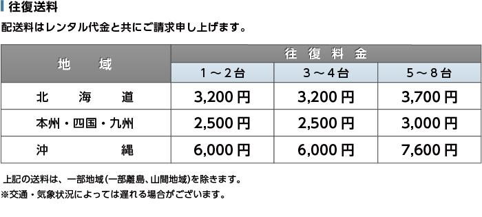 ロジクール CONNECT (CC2000ER2SV) 送料について