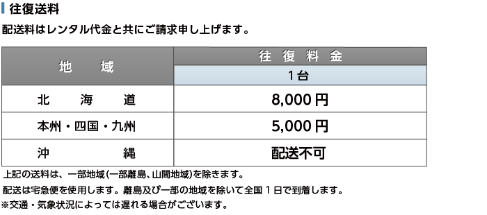 40~55型用 組立式テレビスタンド(ハイタイプ)【弊社レンタルモニター専用品】 送料について